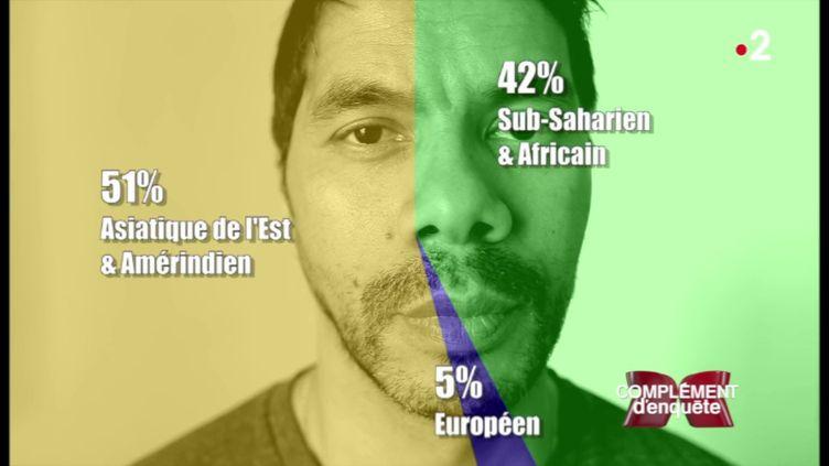 Un test ADN pour percer le mystère de votre identité (COMPLÉMENT D'ENQUÊTE/FRANCE 2)