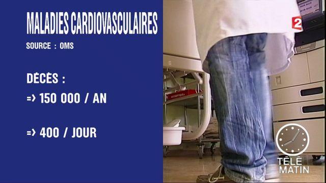 Santé : les maladies cardiovasculaires sont responsables de 400 décès par jour en France