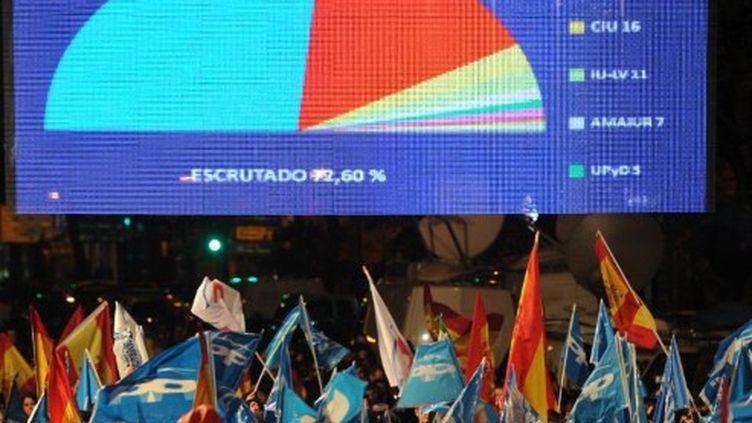 Vague bleue en Espagne sur fond d'abstention massive (DOMINIQUE FAGET / AFP)