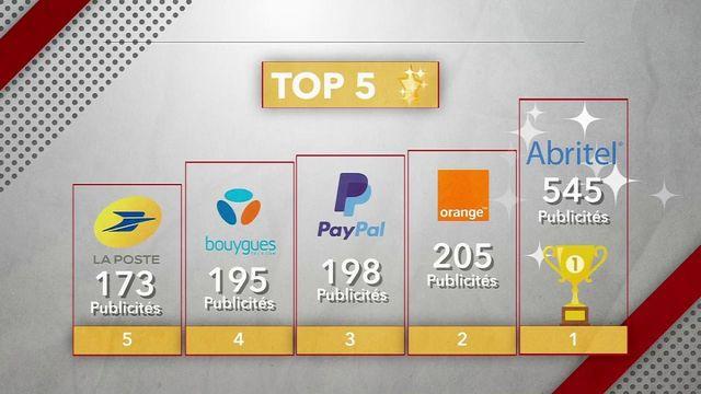 """Complément d'enquête. Quelles marques françaises financent, par le biais de la pub, des sites complotistes ou de désinformation ? Le top 5 de """"Complément d'enquête"""""""