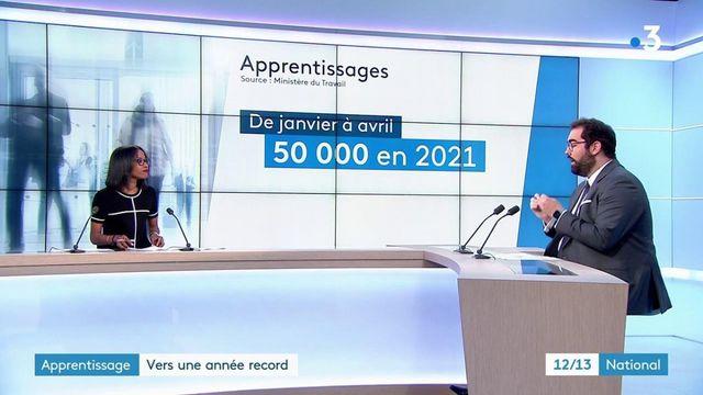 Apprentissage : record de contrats signés depuis le début de l'année