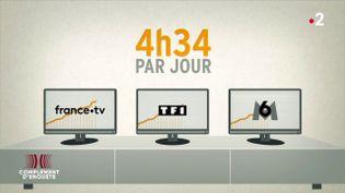 Complément d'enquête. Pourquoi, malgré les bonnes audiences du confinement, la crise met la télé en difficulté (COMPLÉMENT D'ENQUÊTE/FRANCE 2)