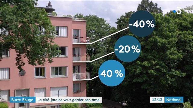 Logement : à Châtenay-Malabry, le projet de reconstruction de la cité-jardin divise