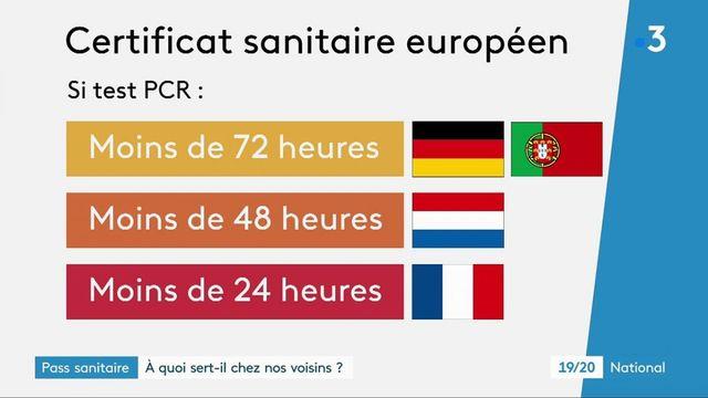 Pass sanitaire : quelles obligations dans les pays européens ?