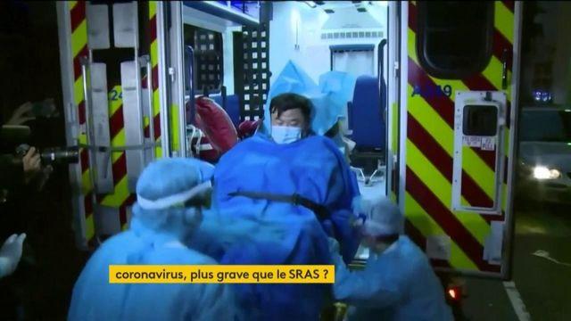 Le coronavirus 2019-nCoV est-il plus grave que le Sras ?