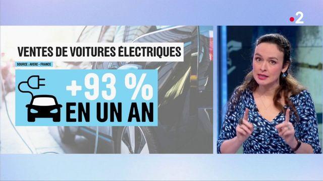 Automobile : l'État veut doper les achats de voitures électriques