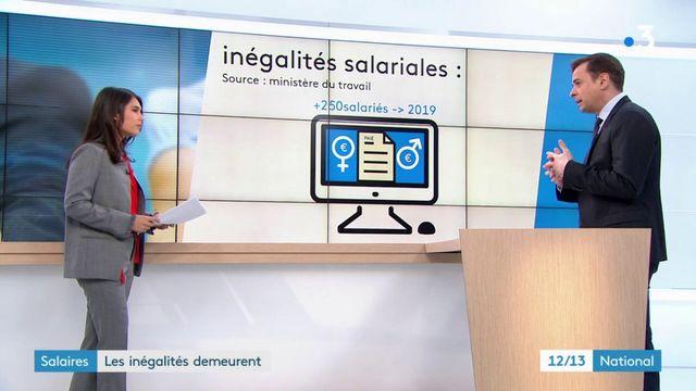 Disparités salariales hommes/femmes :  un nouveau logiciel de paie dès 2019