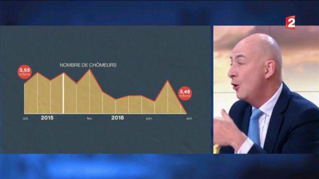 François Hollande renonce à être candidat : ses résultats économiques, son talon d'Achille