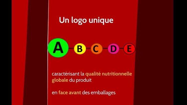 L'association des consommateurs CLCV lance e, mai 2014 une campagne pour un étiquetage simplifié (LA CLCV  / FRANCETV INFO )