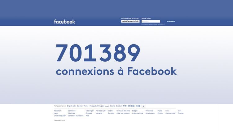 Nombre de connexions à Facebook en une minute. (VINCENT WINTER / FRANCEINFO)