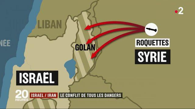 Israël-Iran : le conflit de tous les dangers