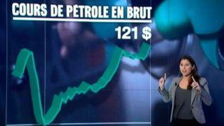 Caroline Thébaud de France 2 explique la croissance du prix de l'essence au JT de 20 heures, du mardi 21 février 2012. (FRANCE 2)