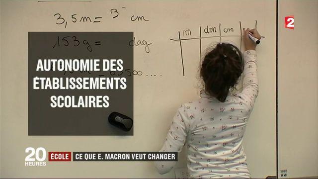 École : ce qu'Emmanuel Macron veut changer