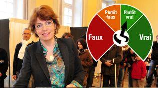 (Agnès Le Brun assure que la réforme des rythmes scolaires coûte entre 210 et 240 euros aux communes © Maxppp)