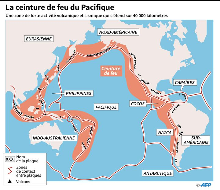 La ceinture de feu du Pacifique (LAURENCE SAUBADU, ALAIN BOMMENEL / AFP)