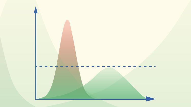 Les évolutions théoriques d'une épidémie en fonction de la mise en place, ou non, de mesures préventives. (JESSICA KOMGUEN / FRANCEINFO)