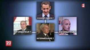 Une infographie de France 2 explique les liens supposés entre les protagonistes de l'affaire des écoutes qui vaut à Nicolas Sarkozy une mise en examen. ( FRANCE 2 / FRANCETV INFO)