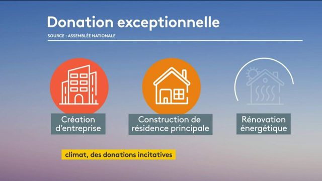 Economie : des donations incitatives vont être mises en place