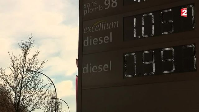 Prix du carburant : le gazole à son plus bas niveau depuis 2009
