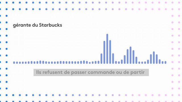 États-Unis : l'interpellation de deux Afro-Américains dans un Starbucks crée le scandale