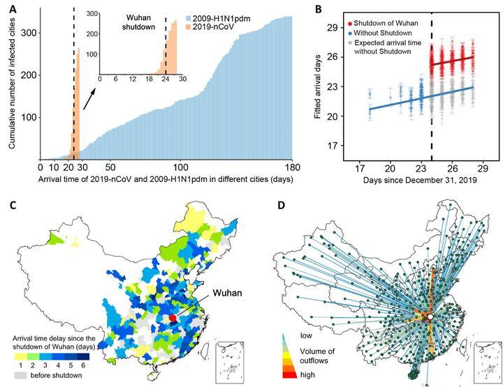 Cette figure réalisée par une équipe de chercheurs présente la diffusion du coronavirus en Chine continentale depuis la ville de Wuhan. (MEDRXIV)