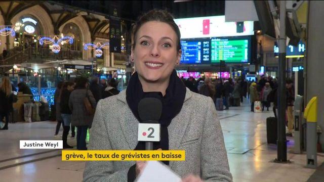 Grève à la SNCF : confusion et division dans les syndicats
