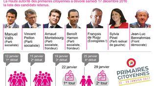 Les sept candidats à la primaire de la gauche. (VISACTU)
