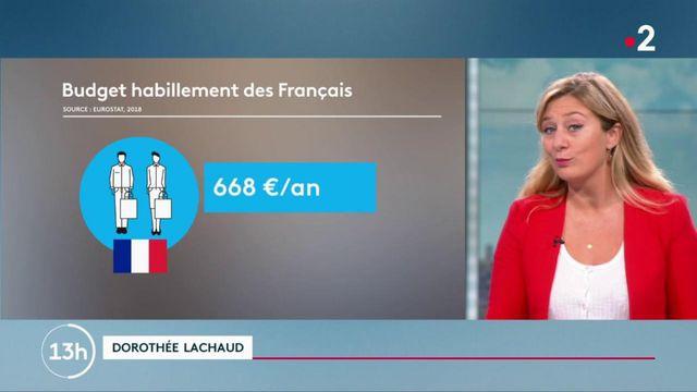 Budget : combien dépensent les Français pour s'habiller ?