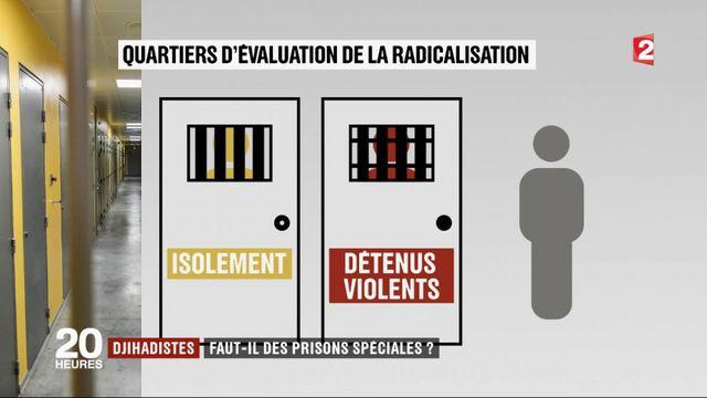 Djihadistes : faut-il  créer des prisons spéciales ?
