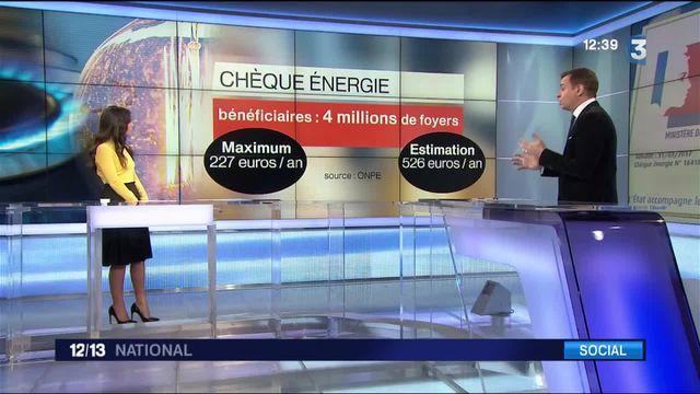 Économie : la précarité énergétique progresse en France