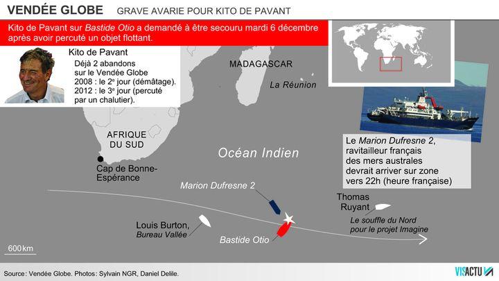 Dans le Vendée Globe, Kito de Pavant a demandé à être secouru (VISACTU)