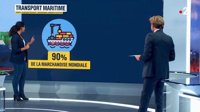 Transport maritime : une marché mondial colossal