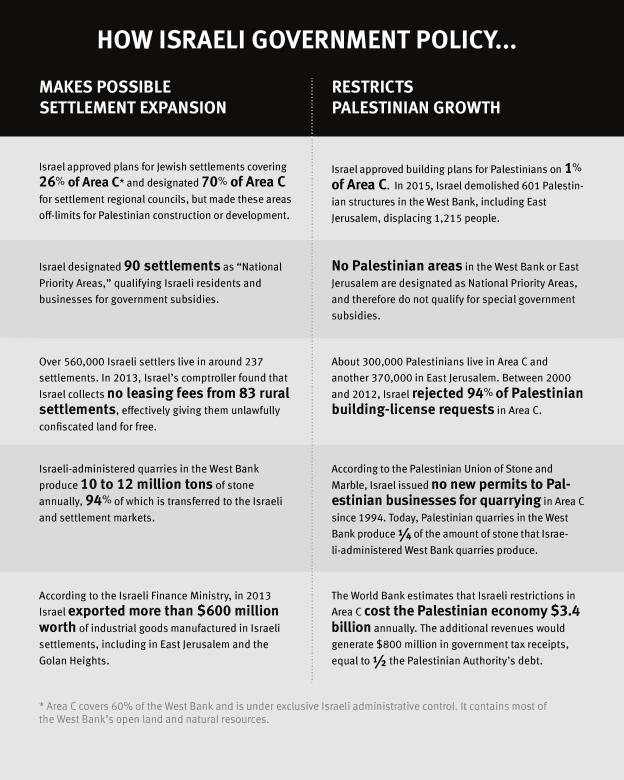 Extrait du rapport de HRW (HRW)