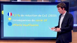 Dans cette bataille contre le réchauffement climatique, les États ne sont pas suffisamment actifs selon l'Organisation des Nations unies. Jean Chamoulaud, journaliste à France Télévisions, fait le point sur la situation. (CAPTURE ECRAN / FRANCEINFO)