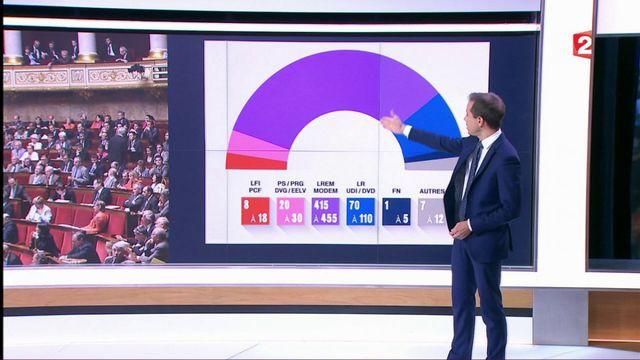 Législatives 2017 : l'Assemblée nationale à l'aube d'un renouvellement sans précédent ?