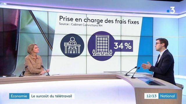 Économie : quel est le coût du télétravail pour les salariés ?