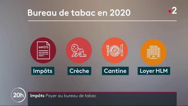 2020 : la possibilité de payer ses impôts au bureau de tabac