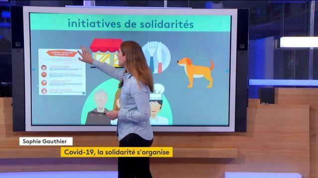 Les initiatives solidaires pour faire face au coronavirus