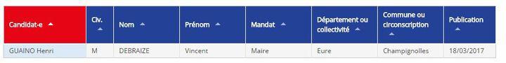Capture d'écran du site du Conseil constitutionnel. (FRANCEINFO)