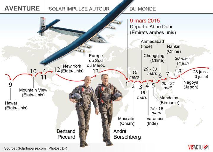 (Les étapes du tour du monde de Bertrand Piccard en avion solaire © Visactu)