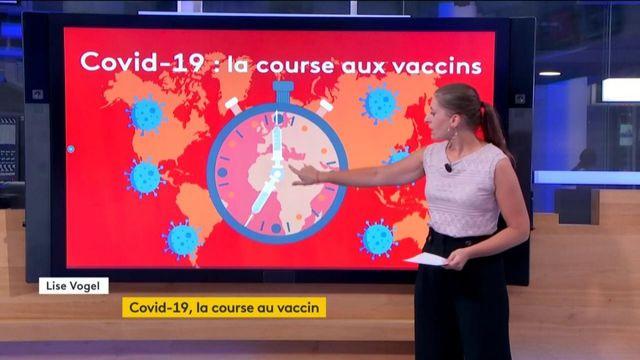 Coronavirus : la course au vaccin est lancée