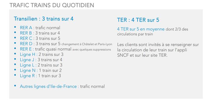 Prévisions de trafic pour la journée du vendredi 6 juillet. (SNCF)