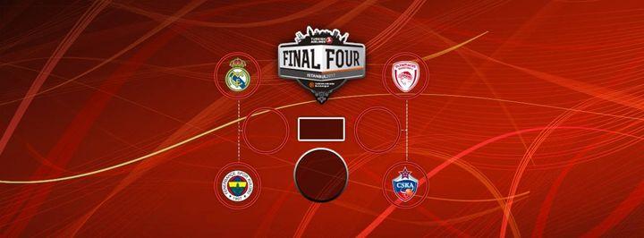 Tableau du Final Four de l'Euroligue