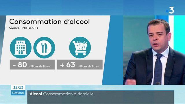 Consommation : la vente d'alcool dans les supermarchés explose