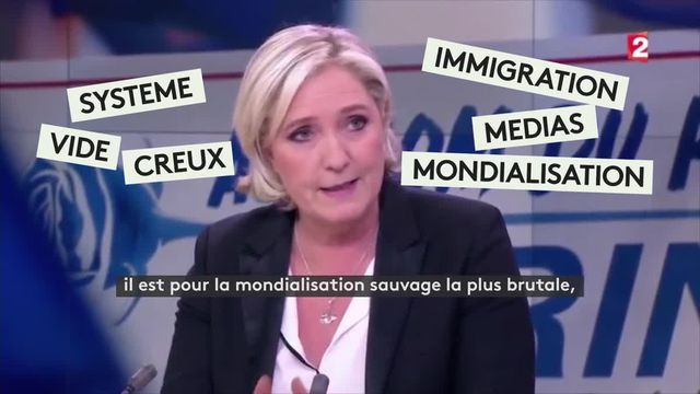 Emmanuel Macron vu par Marine Le Pen