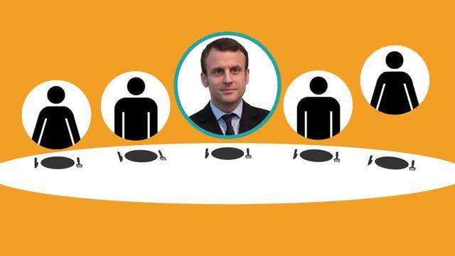 Qui finance la campagne d'Emmanuel Macron ?