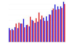 Nombre de voix remportées par chaque candidat à l'élection présidentielle américaine depuis 1944. (FRANCEINFO)
