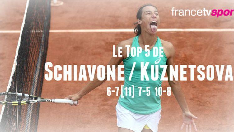C'est au terme d'un spectaculaire combat que l'Italienne Francesca Schiavone s'est qualifiée pour le troisième tour aux dépens de Svetlana Kuznetsova.