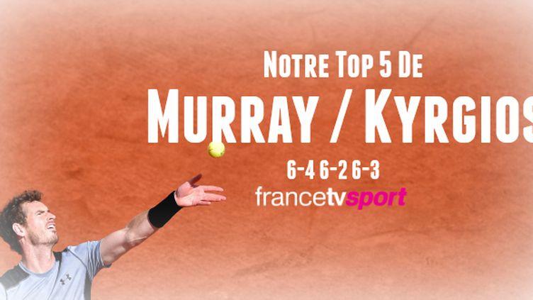 Murray a fait l'essentiel pour se défaire de Nick Kyrgios !