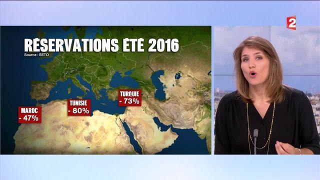 Terrorisme : quel impact pour le tourisme?